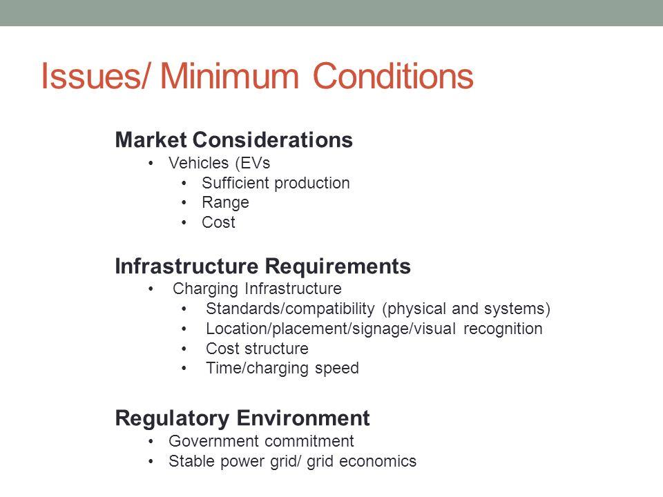 Issues/ Minimum Conditions