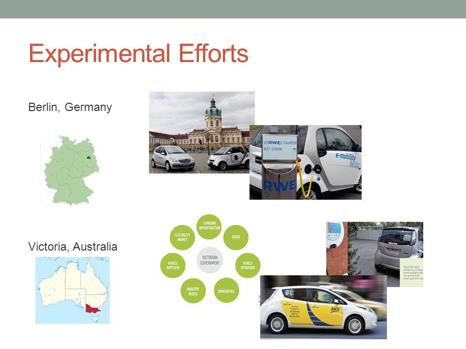 Experimental Efforts Berlin, Germany Victoria, Australia