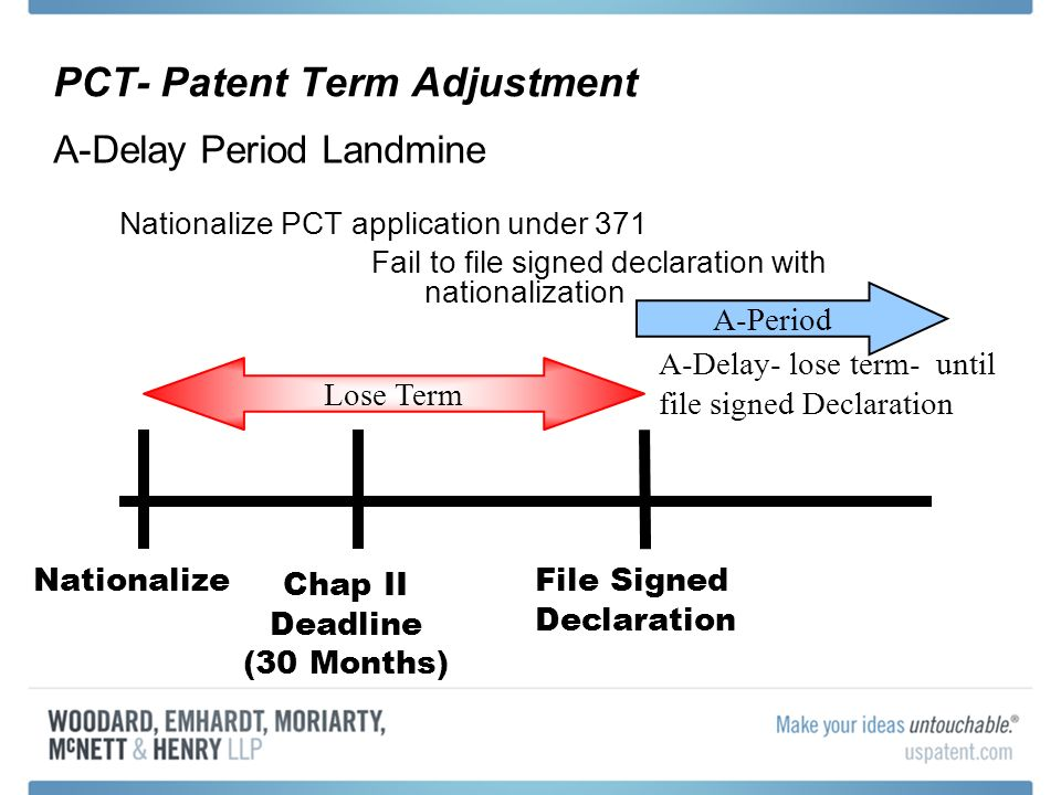 PCT- Patent Term Adjustment