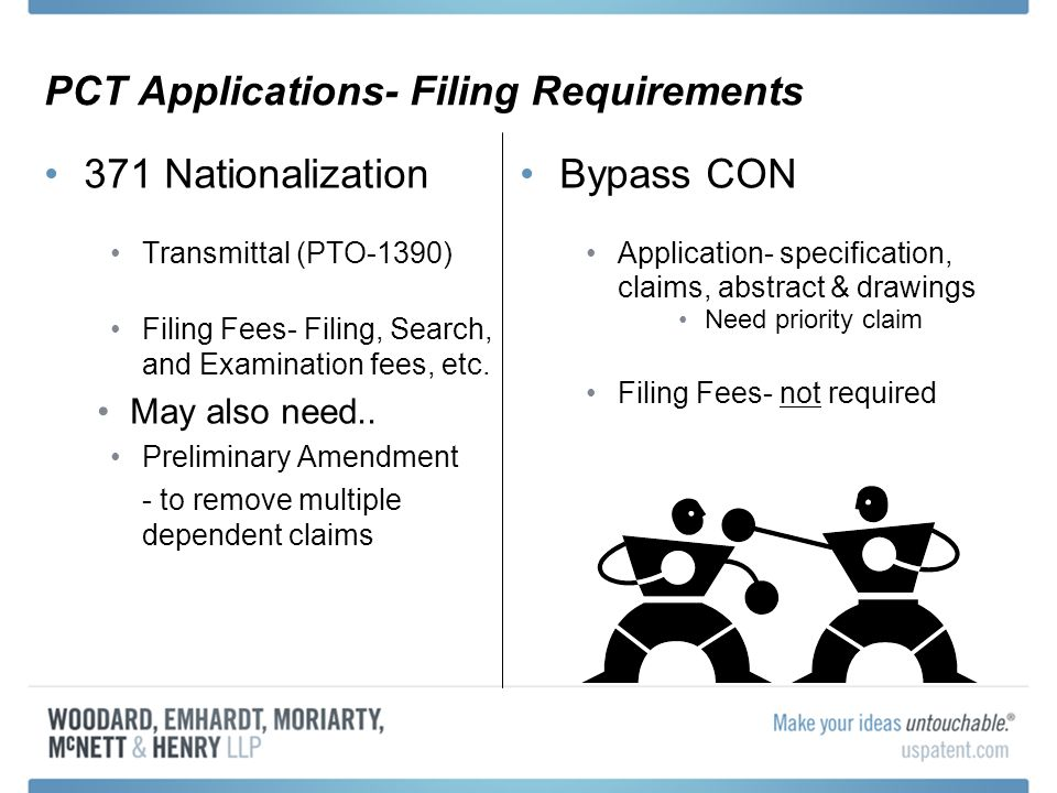 PCT Applications- Filing Requirements