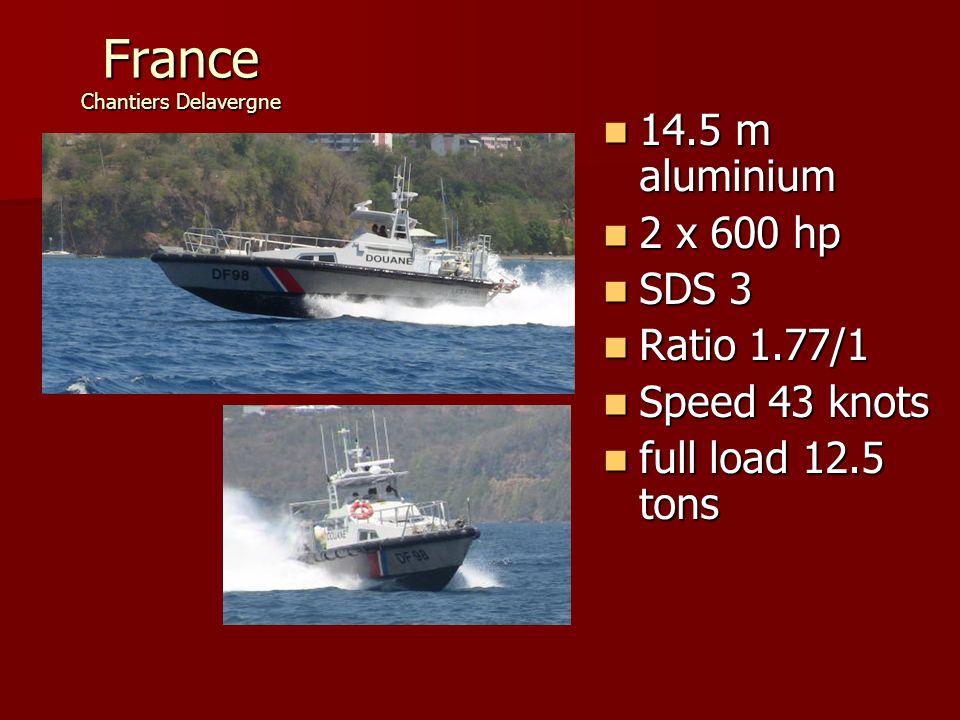 France Chantiers Delavergne