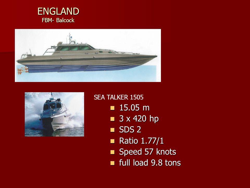 ENGLAND FBM- Balcock 15.05 m 3 x 420 hp SDS 2 Ratio 1.77/1