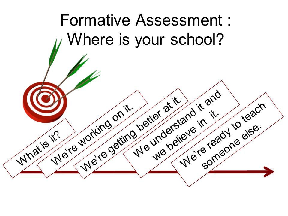 Formative Assessment : Where is your school