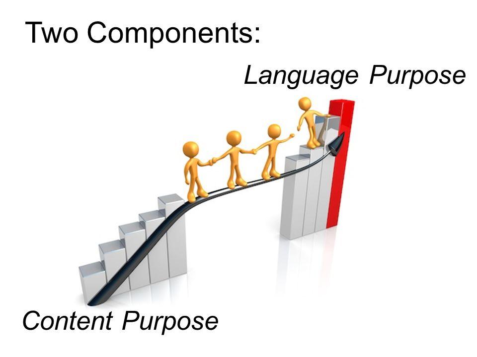 Two Components: Language Purpose Content Purpose