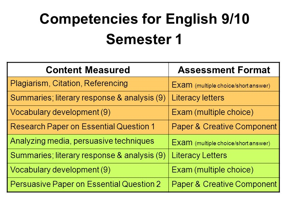 Competencies for English 9/10 Semester 1