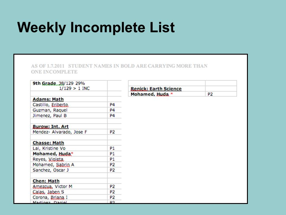 Weekly Incomplete List