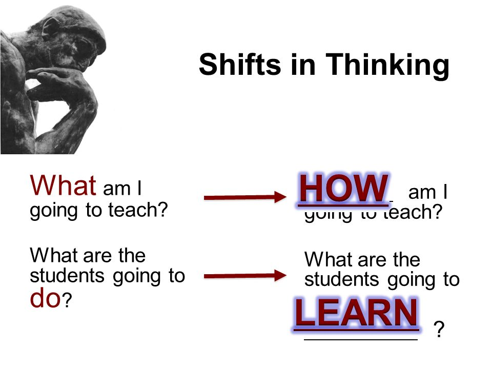 HOW LEARN Shifts in Thinking What am I going to teach