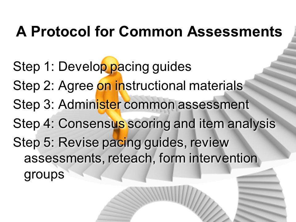 A Protocol for Common Assessments