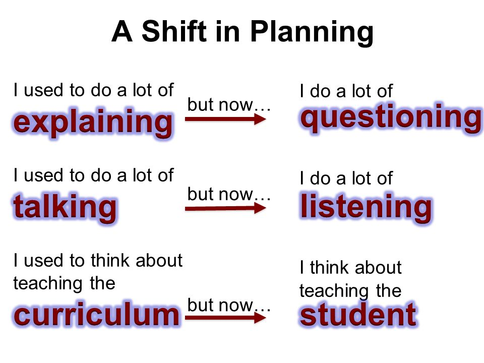 questioning listening student A Shift in Planning