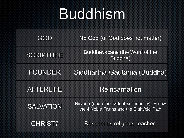 Buddhism Siddhārtha Gautama (Buddha) Reincarnation GOD SCRIPTURE