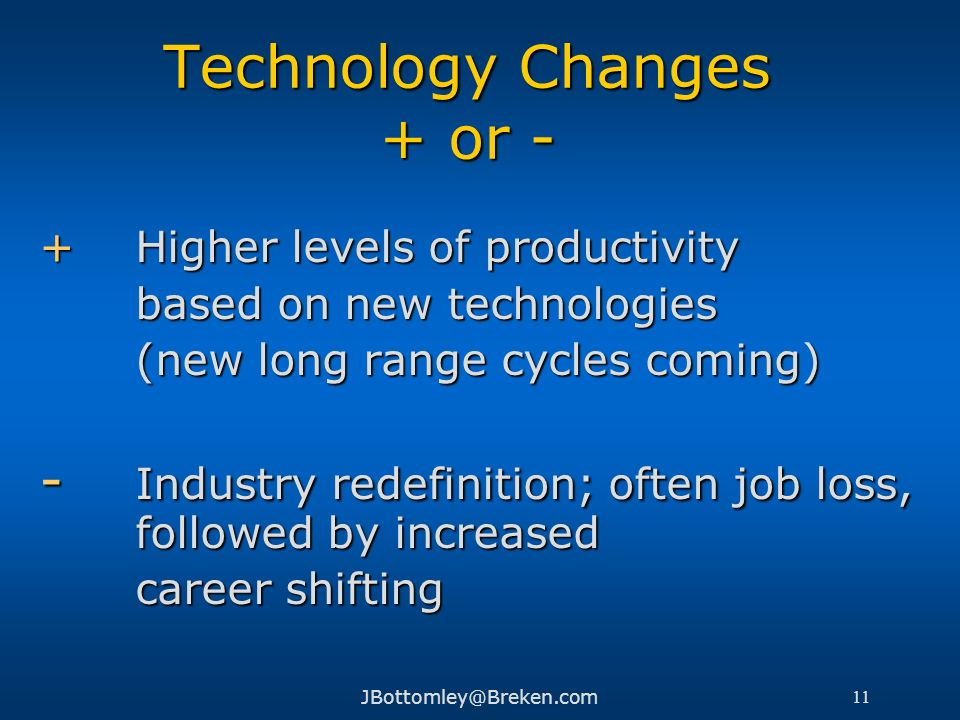 Technology Changes + or -