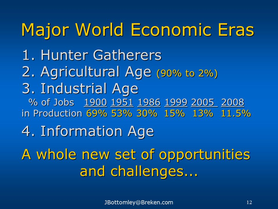 Major World Economic Eras