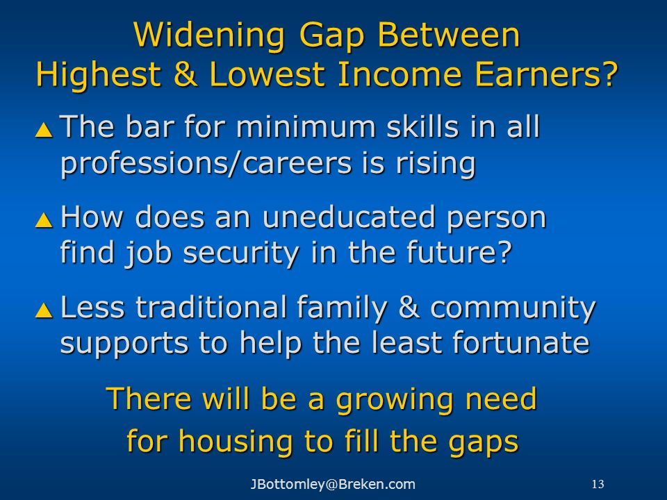 Widening Gap Between Highest & Lowest Income Earners