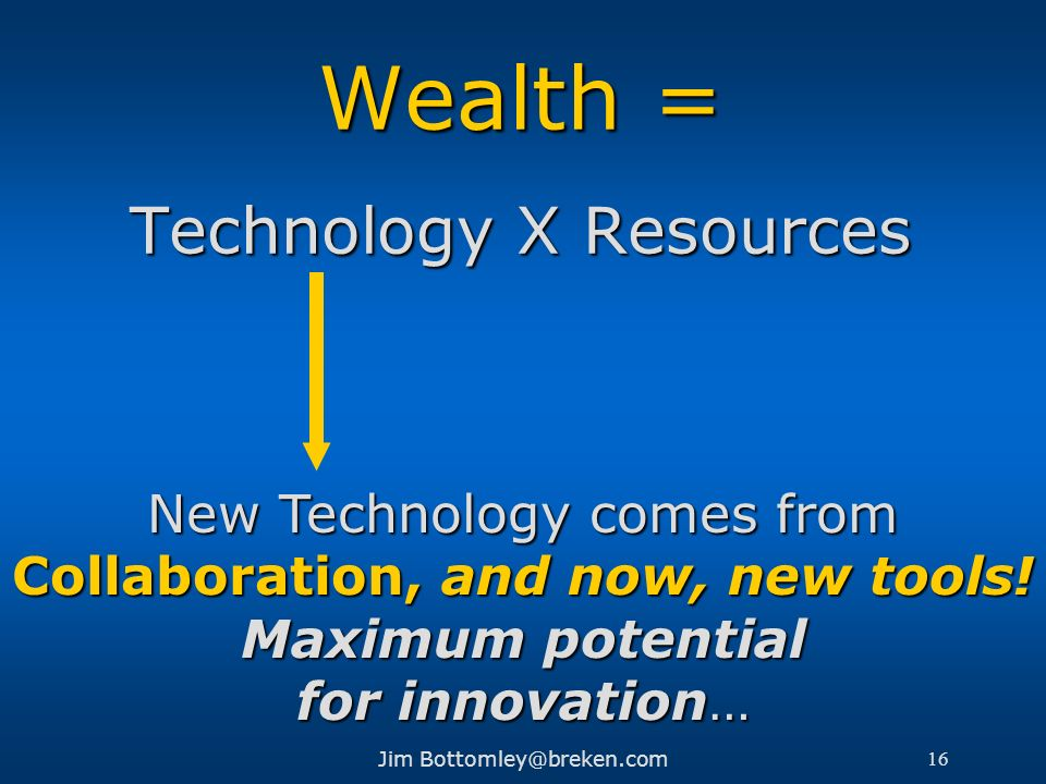 Wealth = Technology X Resources
