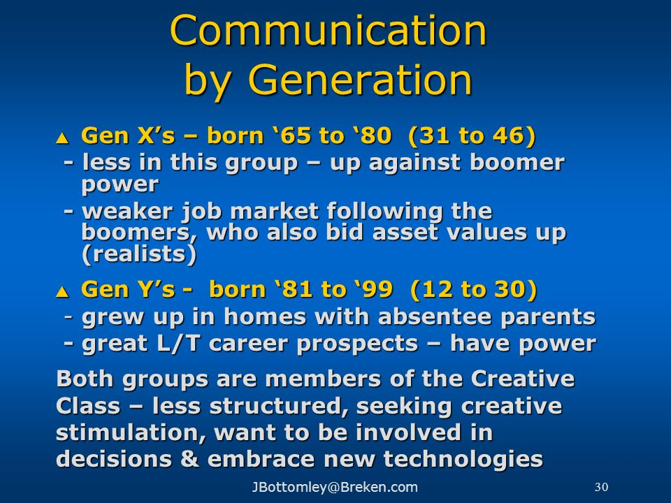 Communication by Generation