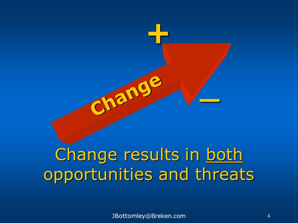 Change results in both opportunities and threats
