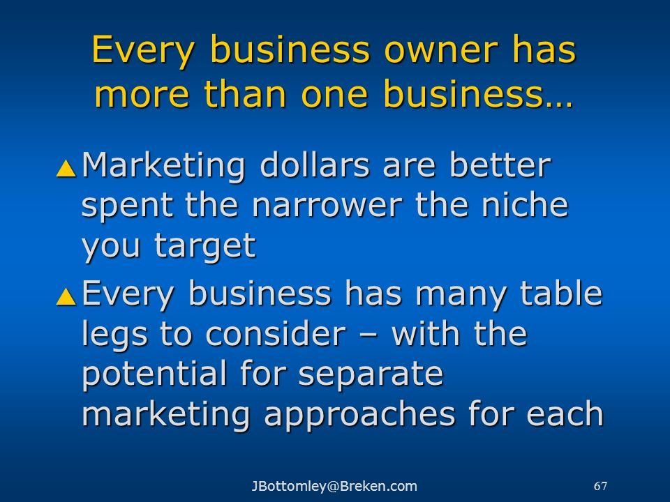 Every business owner has more than one business…