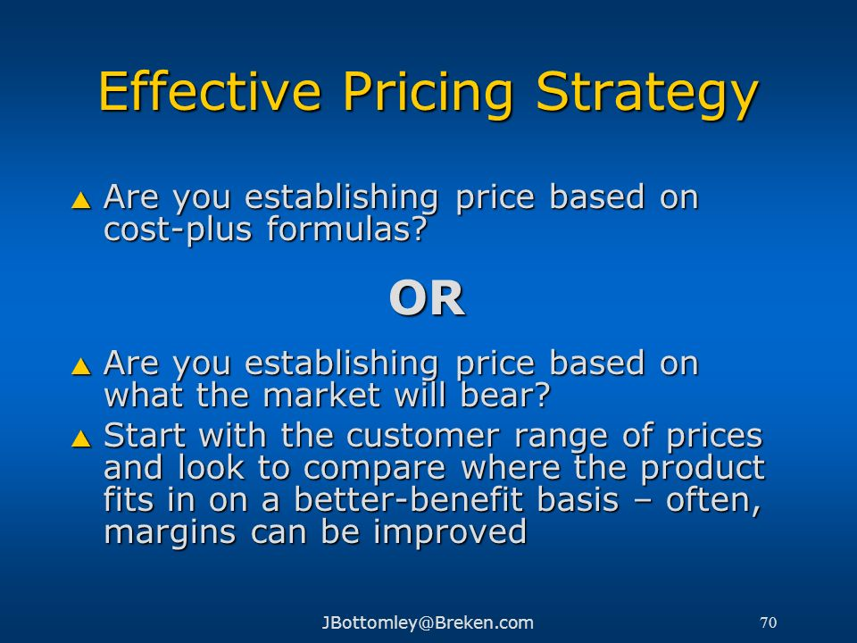 Effective Pricing Strategy