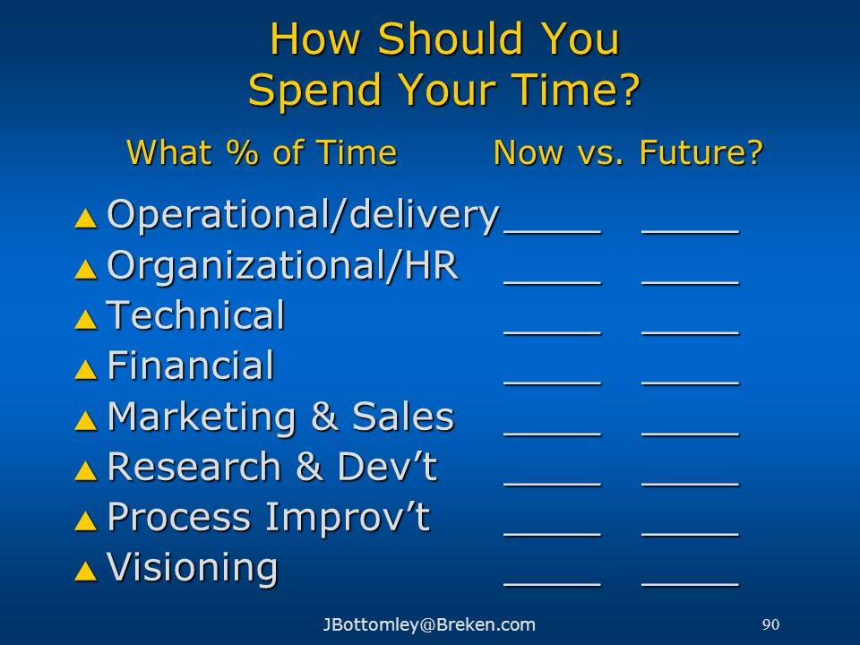 How Should You Spend Your Time What % of Time Now vs. Future
