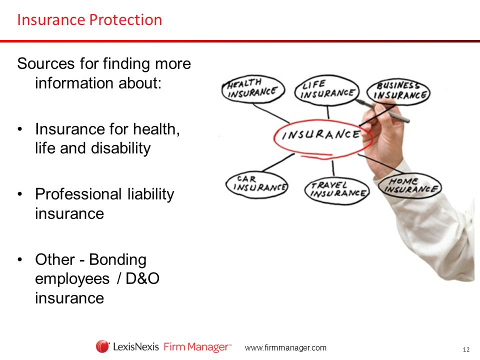 Insurance Protection Sources for finding more information about: