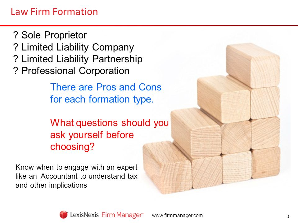 Law Firm Formation Sole Proprietor Limited Liability Company