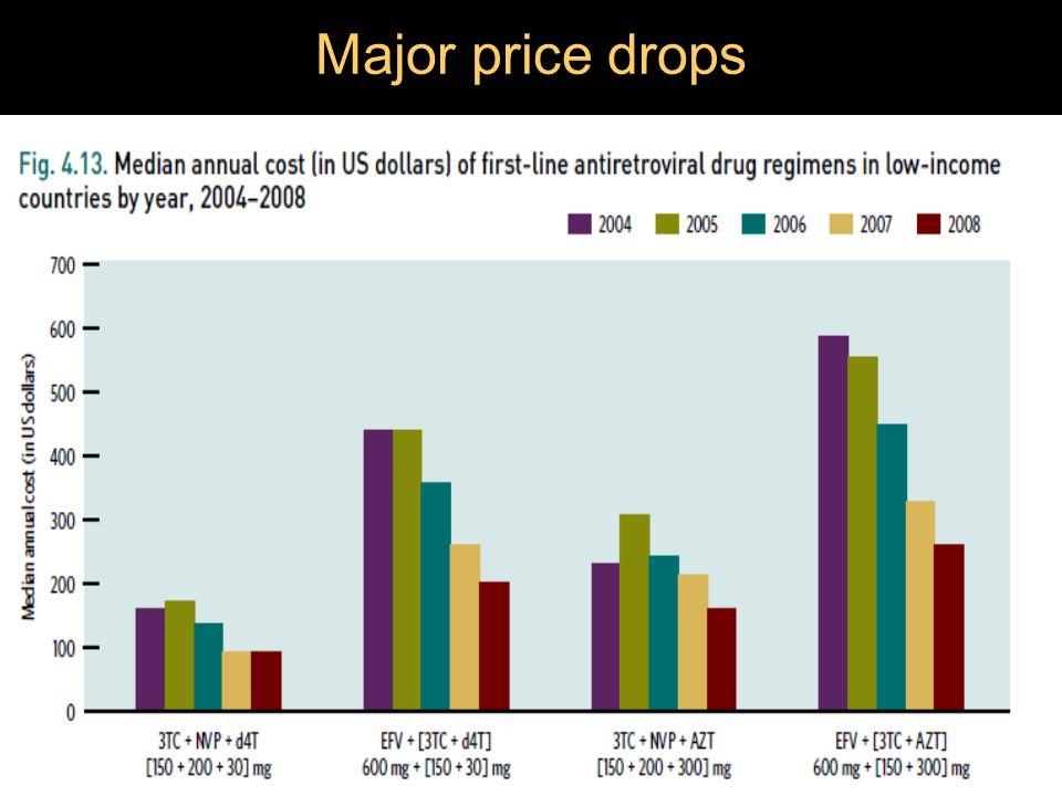 Major price drops