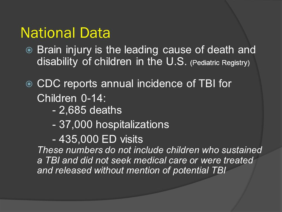 National Data Brain injury is the leading cause of death and disability of children in the U.S. (Pediatric Registry)