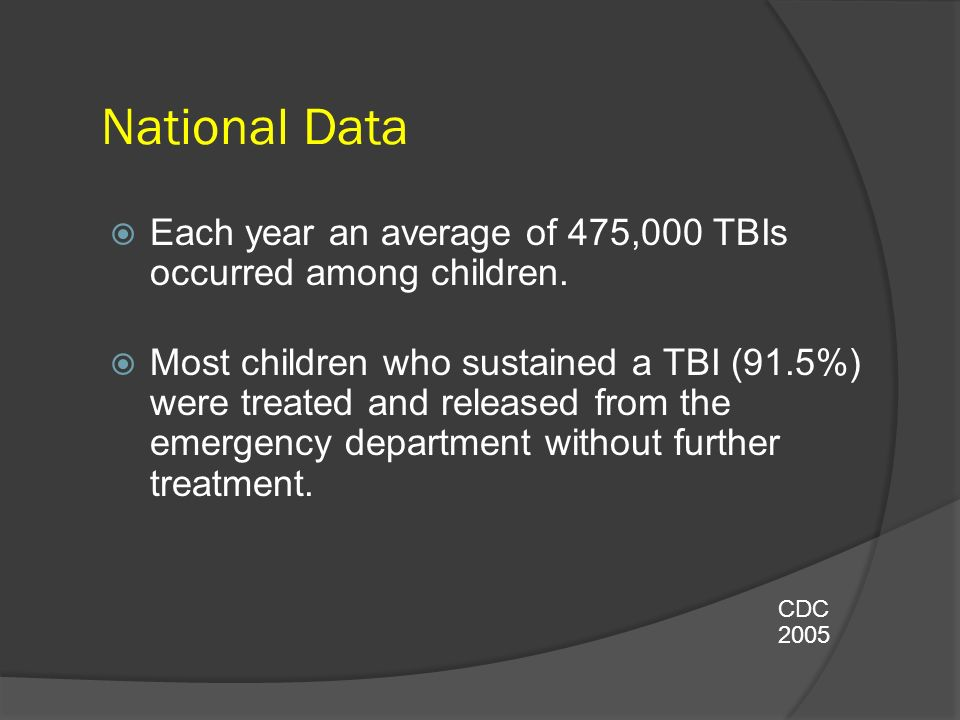 National Data Each year an average of 475,000 TBIs occurred among children.