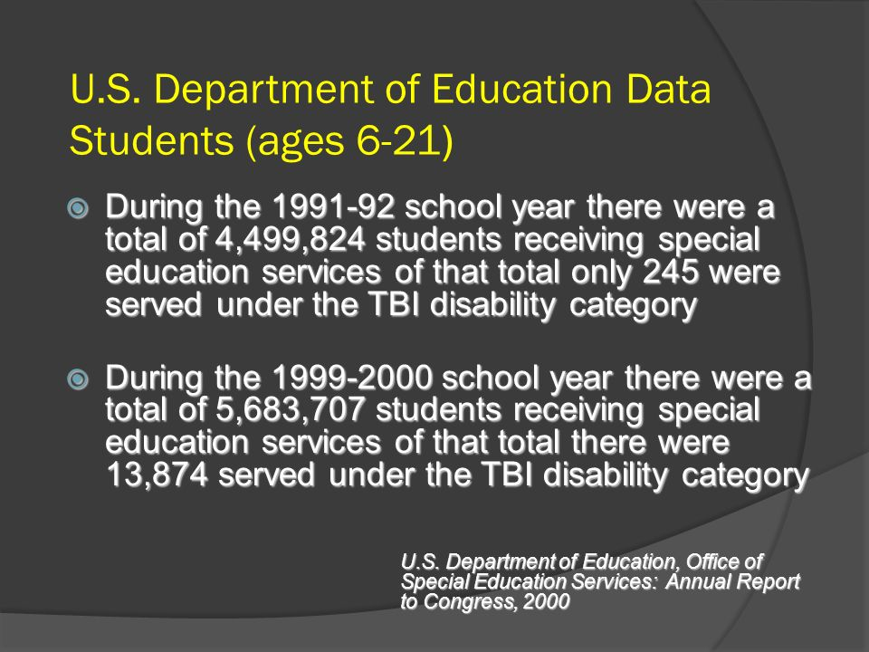 U.S. Department of Education Data Students (ages 6-21)