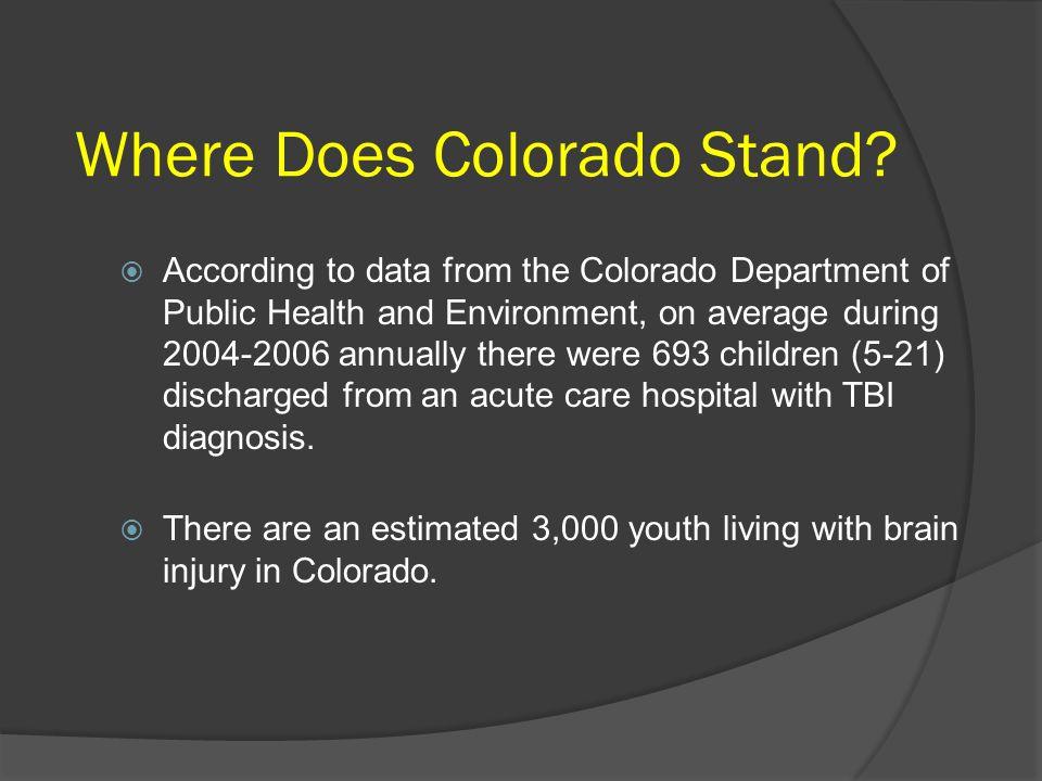 Where Does Colorado Stand