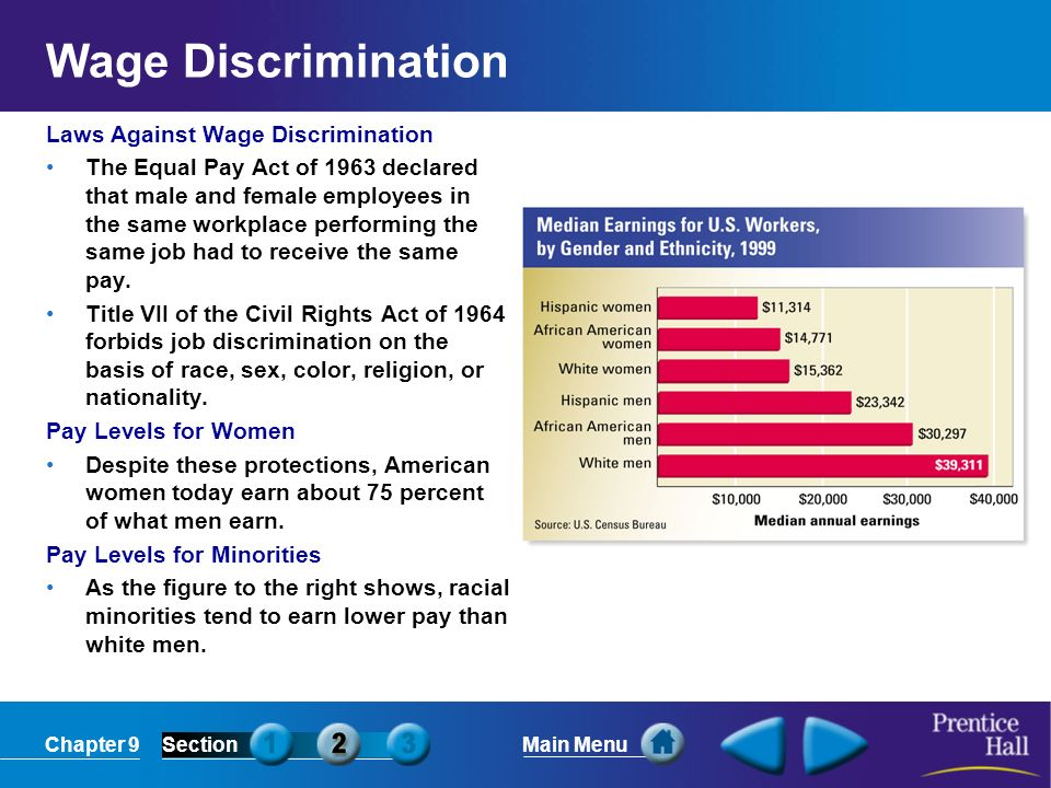 Wage Discrimination Laws Against Wage Discrimination
