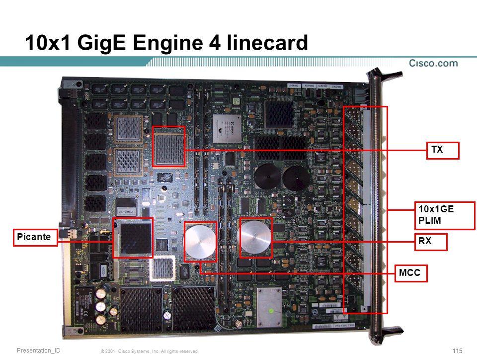 10x1 GigE Engine 4 linecard TX 10x1GE PLIM Picante RX MCC