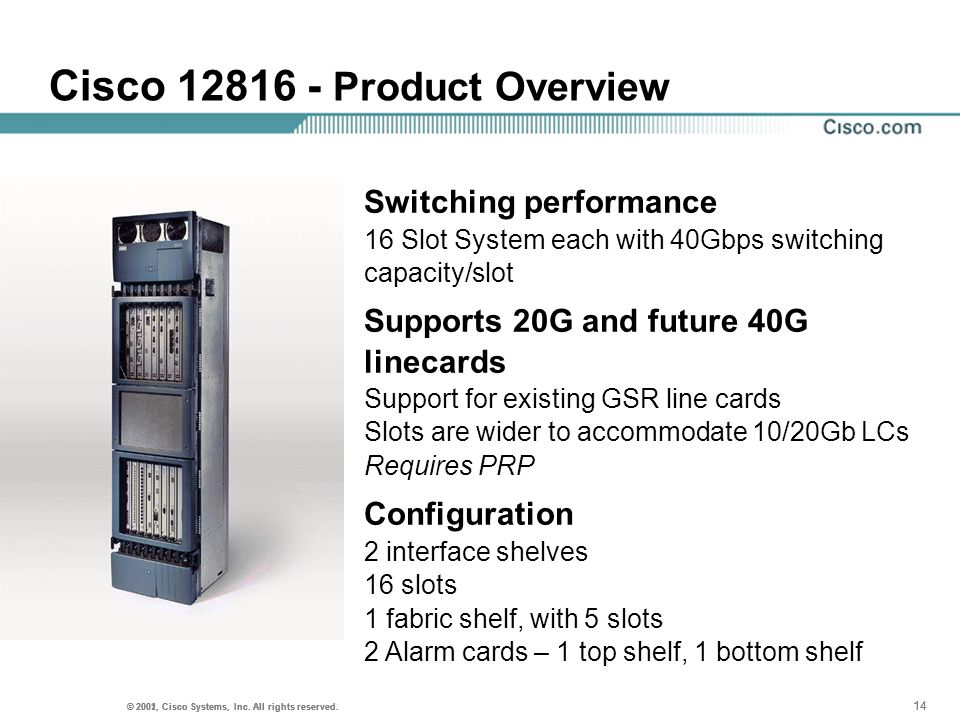 Cisco Product Overview