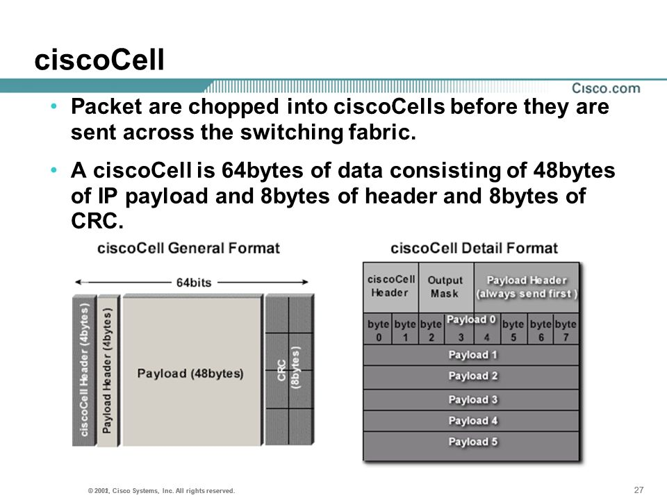 ciscoCell Packet are chopped into ciscoCells before they are sent across the switching fabric.