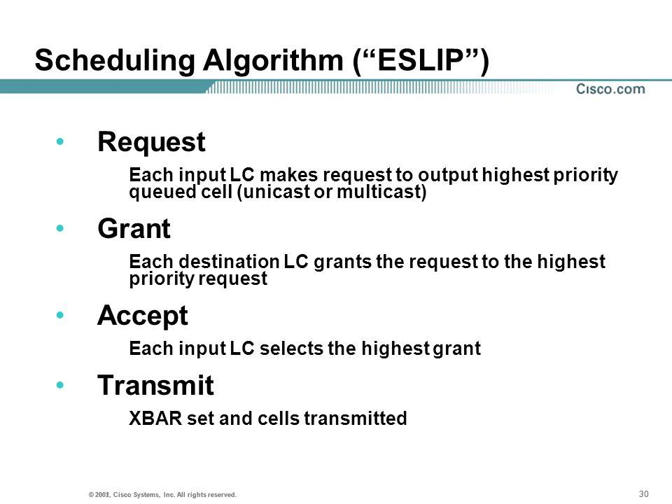 Scheduling Algorithm ( ESLIP )