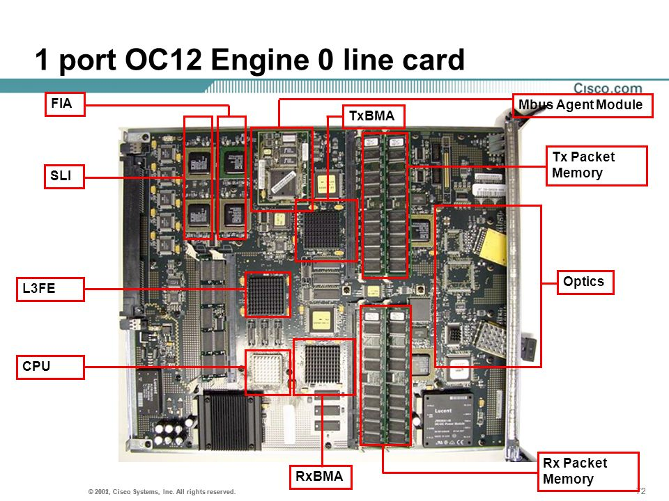 1 port OC12 Engine 0 line card