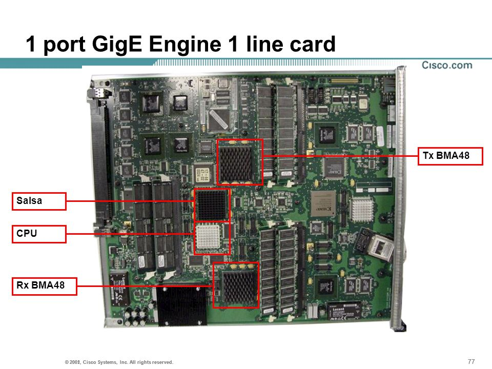 1 port GigE Engine 1 line card