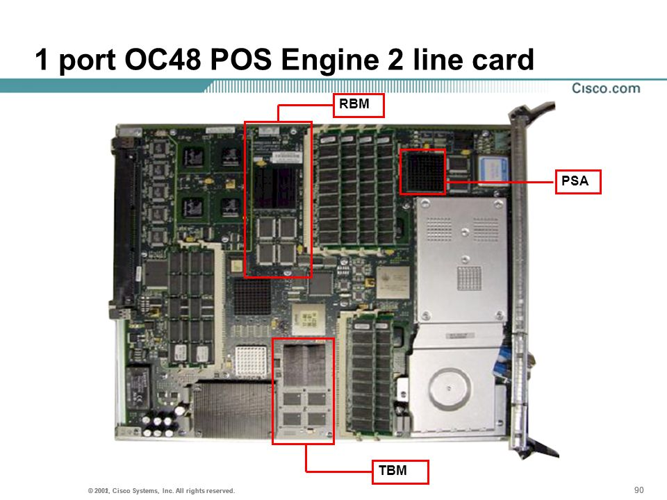 1 port OC48 POS Engine 2 line card