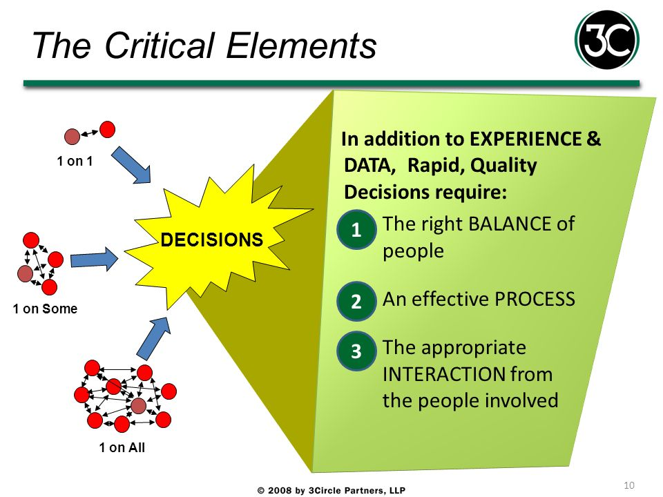The Critical Elements DECISIONS. 1 on 1. 1 on Some. 1 on All. In addition to EXPERIENCE & DATA, Rapid, Quality Decisions require: