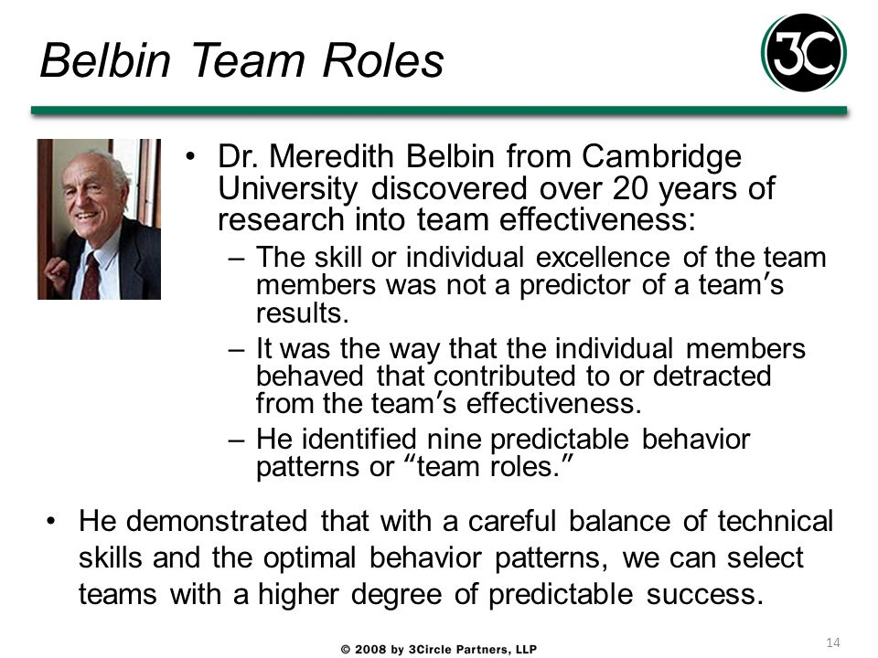 Belbin Team Roles Dr. Meredith Belbin from Cambridge University discovered over 20 years of research into team effectiveness: