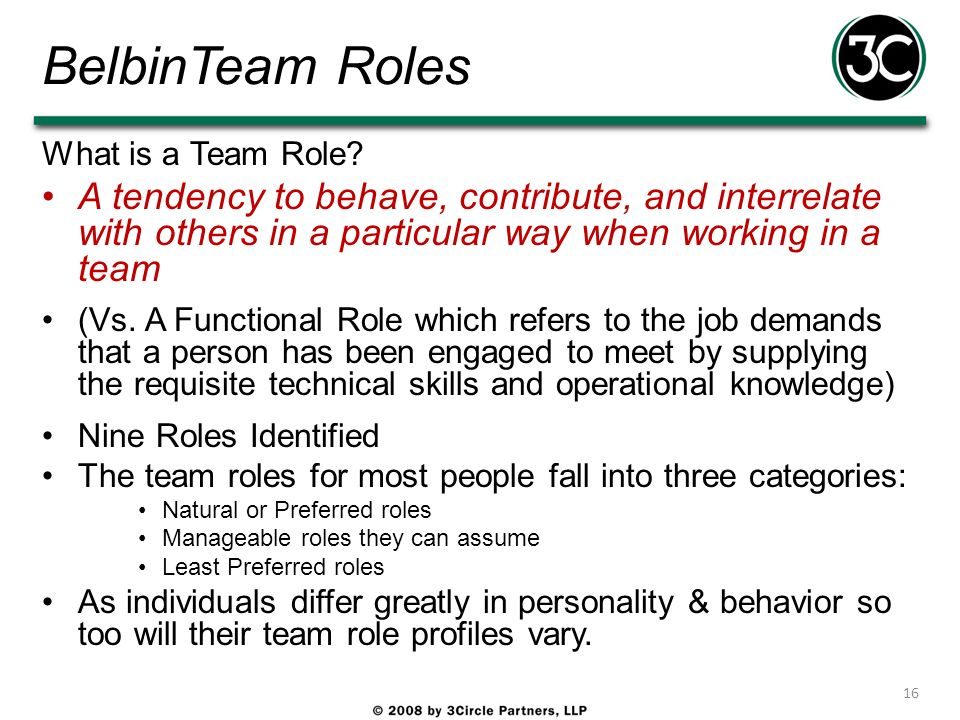 BelbinTeam Roles What is a Team Role A tendency to behave, contribute, and interrelate with others in a particular way when working in a team.