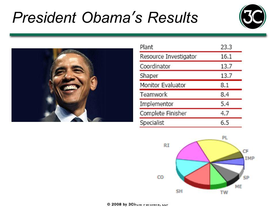 President Obama's Results