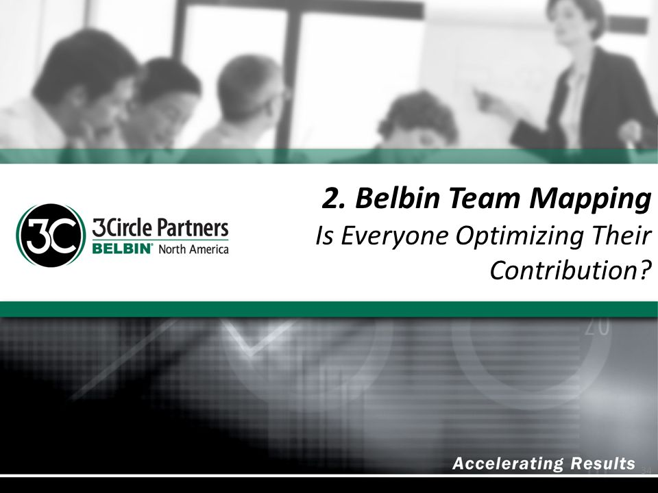 2. Belbin Team Mapping Is Everyone Optimizing Their Contribution