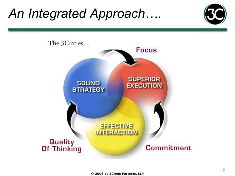 An Integrated Approach….