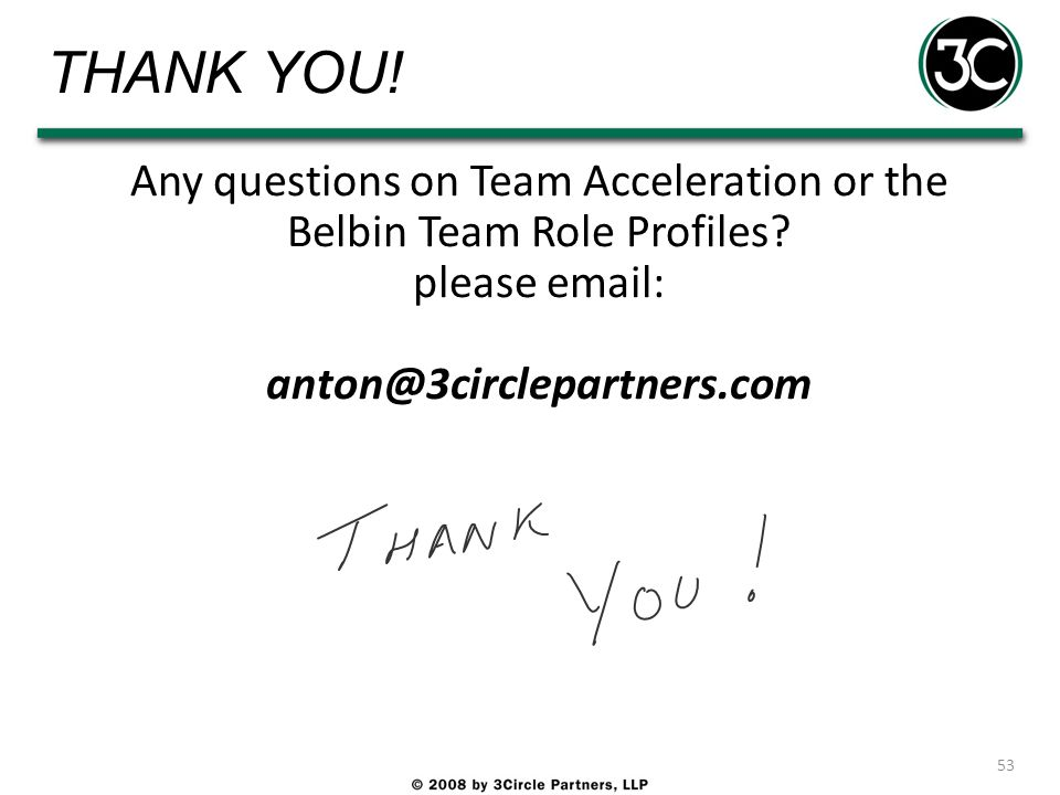 Any questions on Team Acceleration or the Belbin Team Role Profiles