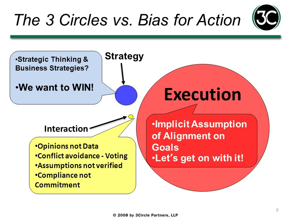 The 3 Circles vs. Bias for Action
