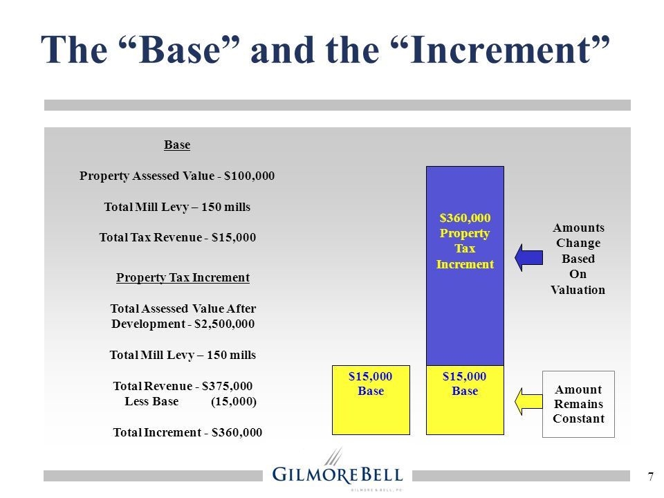 The Base and the Increment
