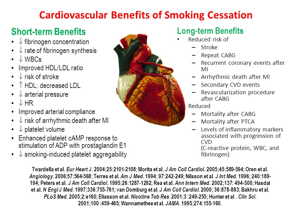 Cardiovascular Benefits of Smoking Cessation