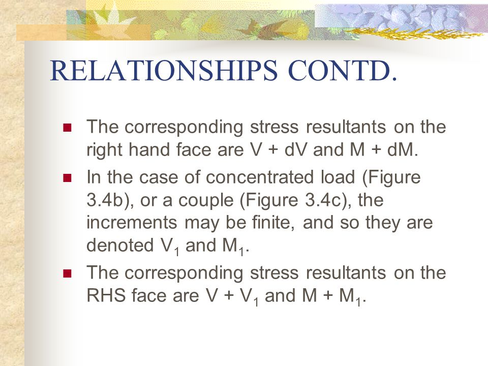 RELATIONSHIPS CONTD. The corresponding stress resultants on the right hand face are V + dV and M + dM.