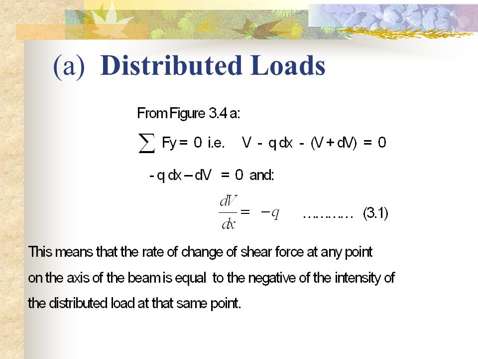 (a) Distributed Loads